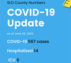 Nearly 60 COVID-19  Cases Reported