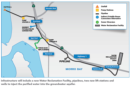 Latest Contracts Push WRF Over $138M